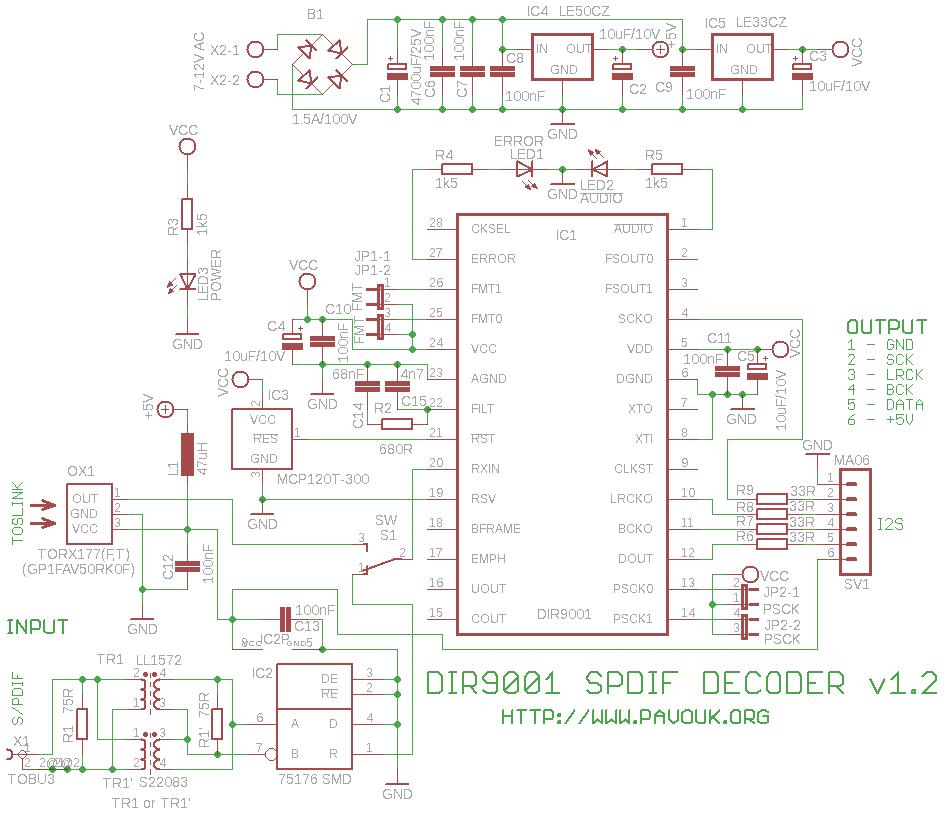 Dir9001 Spdif Decoder